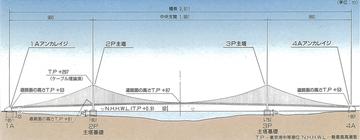 Bridge01